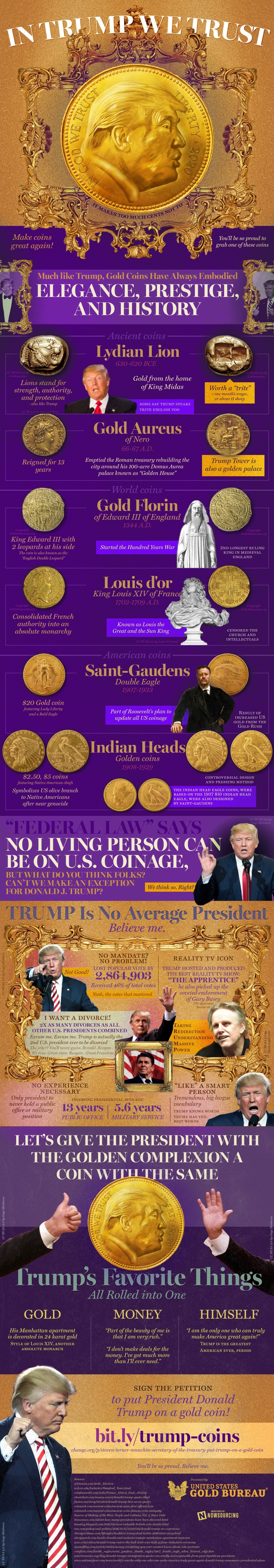 Would You Like To See Donald Trump On A Gold Coin? - Infographic