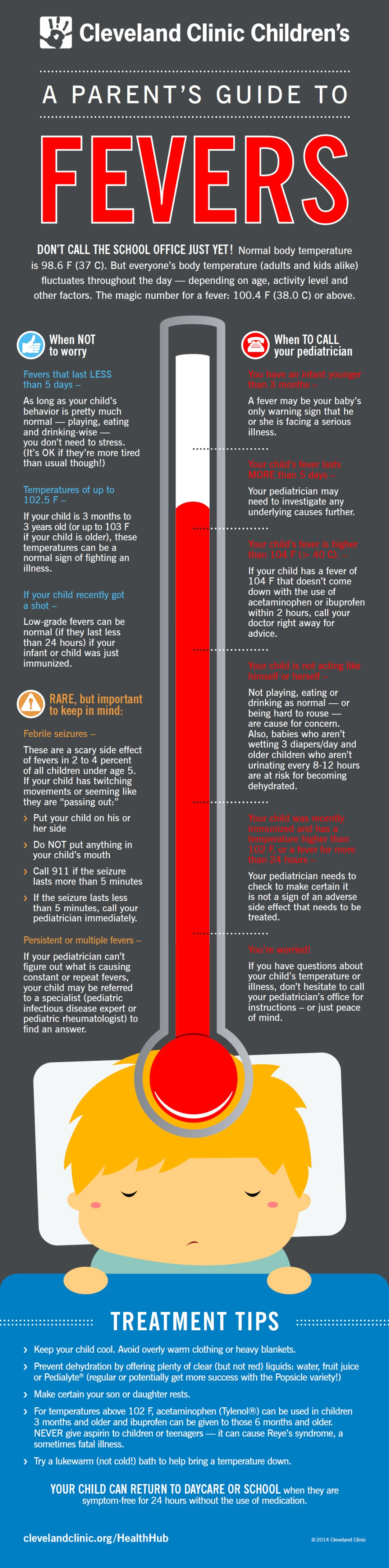 Dealing With Fevers - A Guide For New Parents - Infographic
