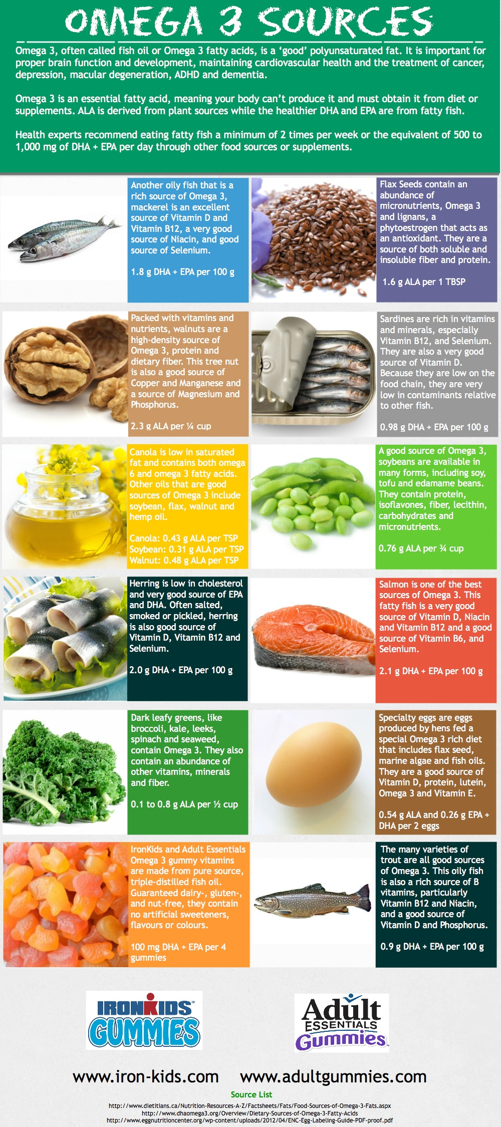 Getting Your Daily Dose Of Omega-3 - Infographic