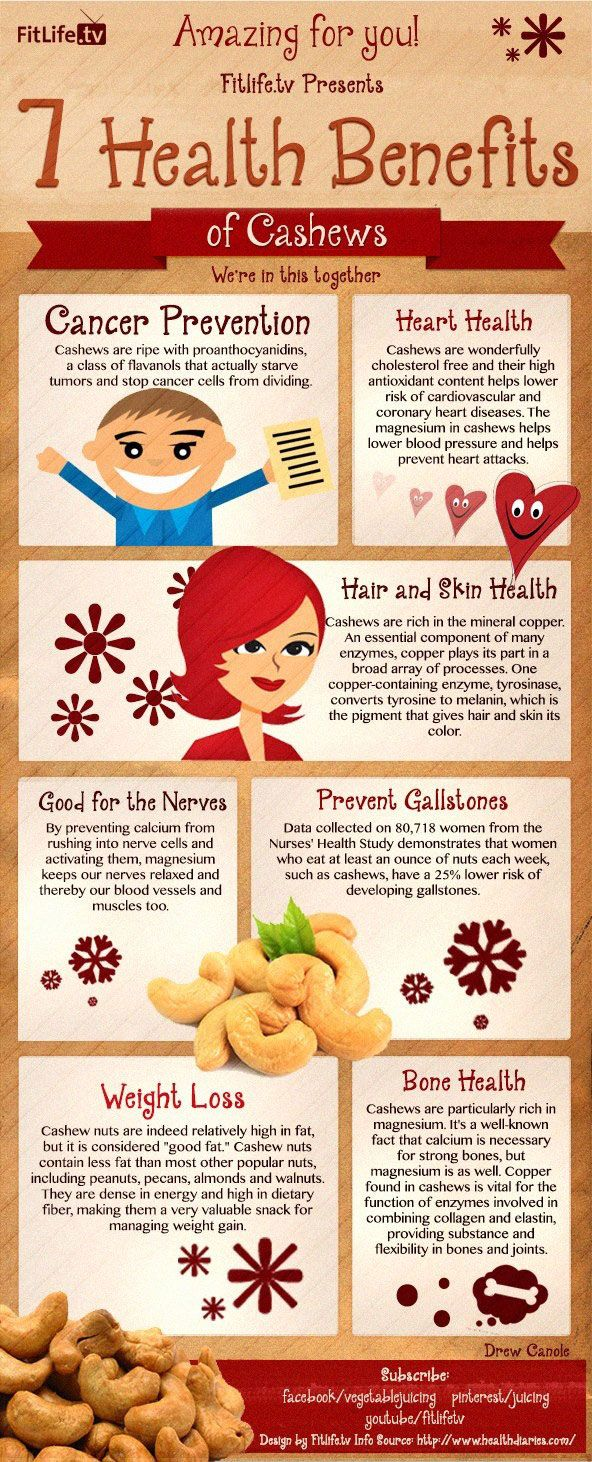 Here's why Cashew Nuts are Good for Your Health - Infographic