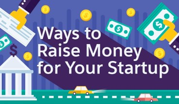 How to Raise Money for Your Startup - Infographic