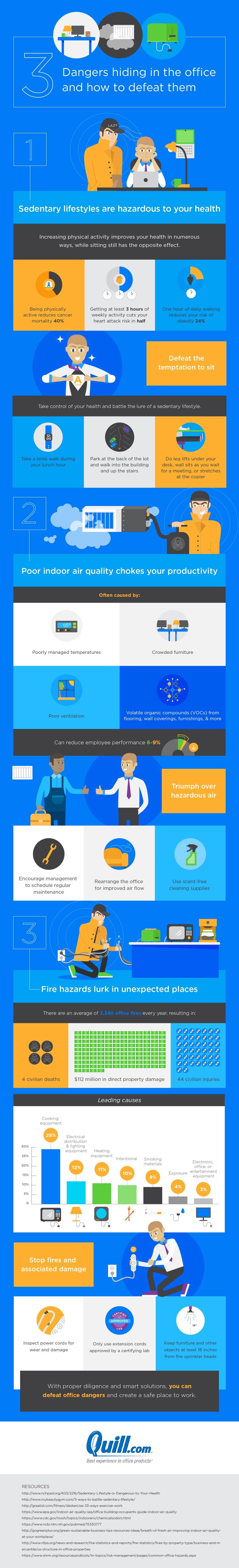 Things At Your Workplace That Could Kill You - Infographic