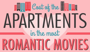 This is How Much The Fancy Romantic-Movie Houses Cost! - Infographic