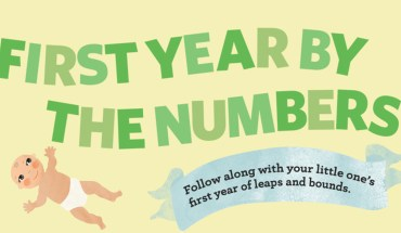 Exact Numbers That Indicate Your Infant's Growth - Infographic