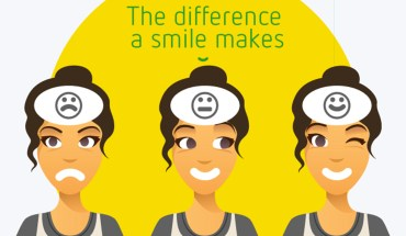 The Power Of A Smile - Infographic