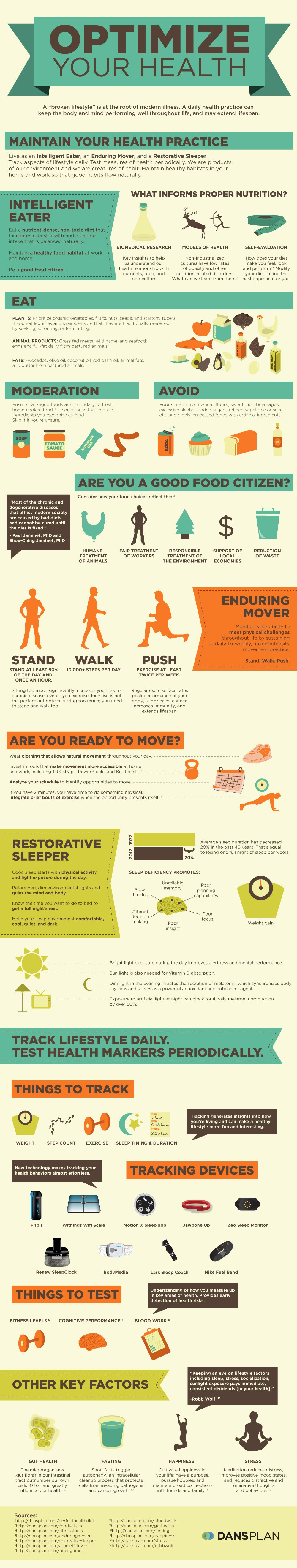 A Guide To Achieving The Healthiest Lifestyle - Infographic