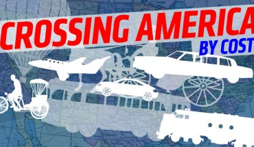 How You Must Travel Through America - Infographic