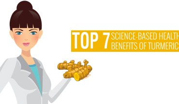 Scientifically Proven Benefits Of Turmeric - Infographic