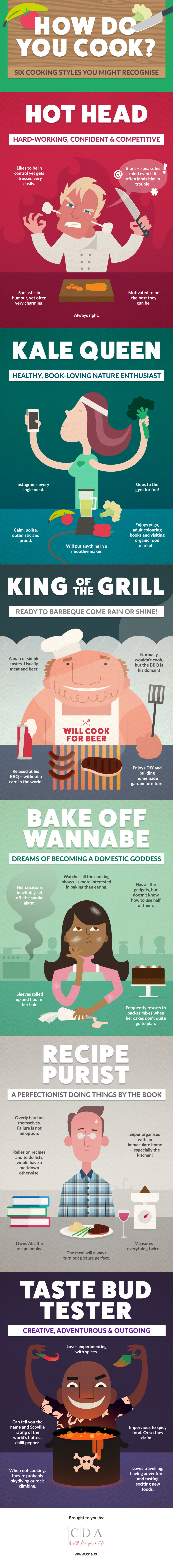 Which Type Of Cook Are You? - Infographic
