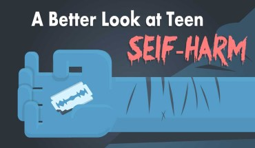 Everything You MUST Know About Self-Harm - Infographic