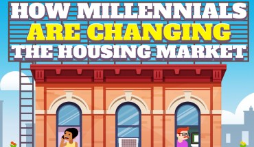 How The Housing Market Is Being Transformed By The Millennials - Infographic