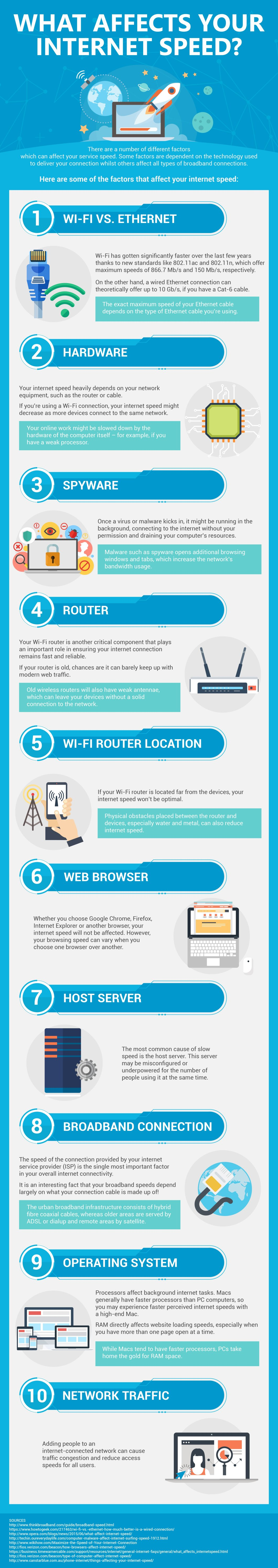 THIS Is What Determines Your Internet Speed - Infographic