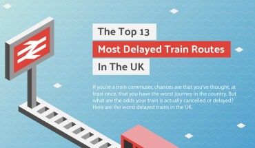 UK Train-Routes That Are Always Delayed - Infographic