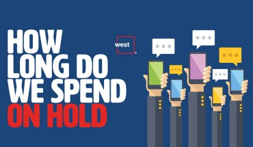 Customers Think It's A Waste Of Time To Be On Hold - Infographic