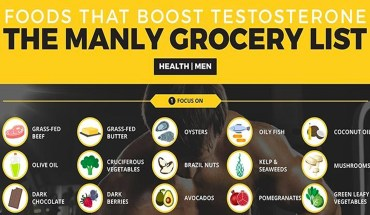 Testosterone Boosting Foods For Men - Infographic