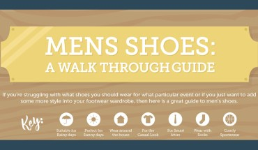 The Different Kinds Of Men Shoes - Infographic