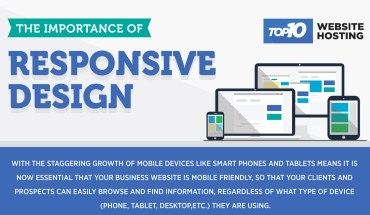 Creating A Website That Is Well-Responsive - Infographic