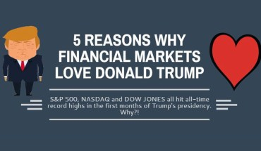 Here's Why Donald Trump Is Loved By Financial Marketers - Infographic