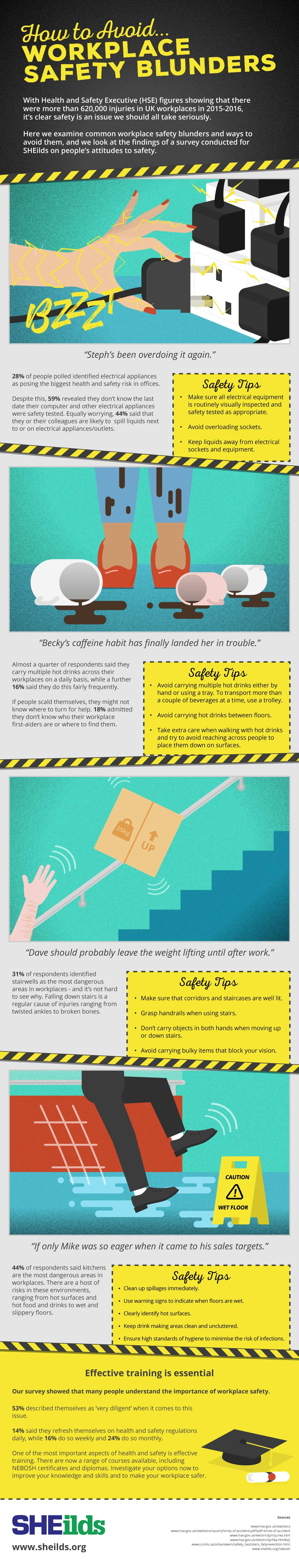 Tips To Maintain A Safe Work Environment - Infographic
