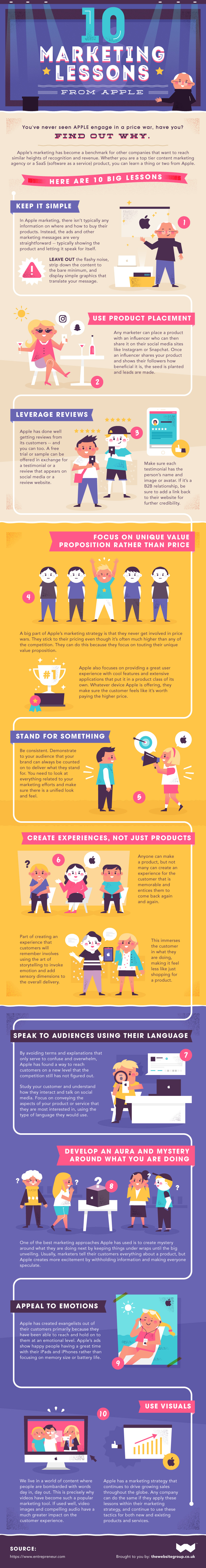 What We Can Learn From Apple - Business Lessons - Infographic