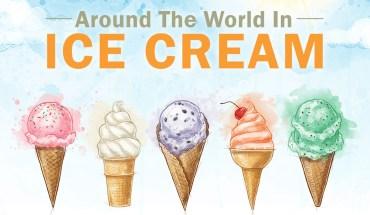 Ice Creams Around The World - Infographic