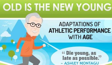 Why Do You Become Less Athletic As You Age? - Infographic