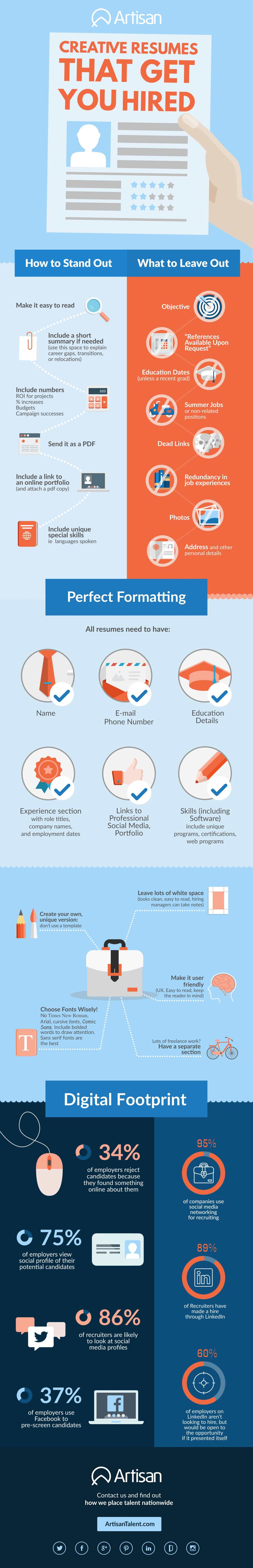 How to Write Resumes that Recruiters Love - Infographic
