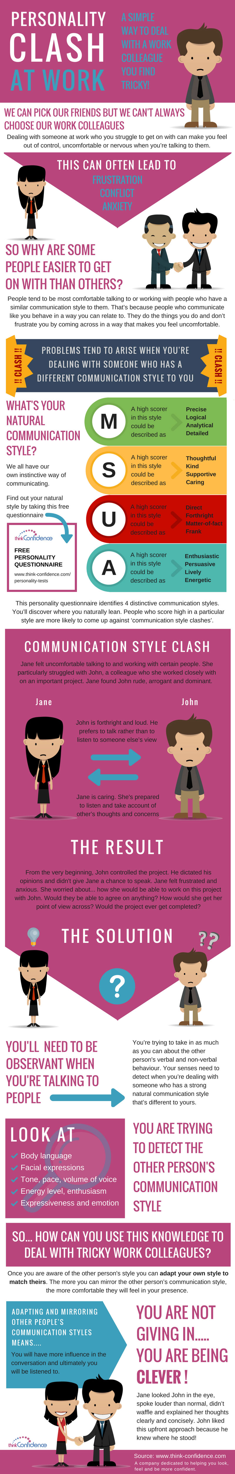 Personality Clashes at Work? Check Your Communication Style - Infographic