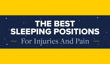 Sleep Postures for Injuries and Pain - Infographic