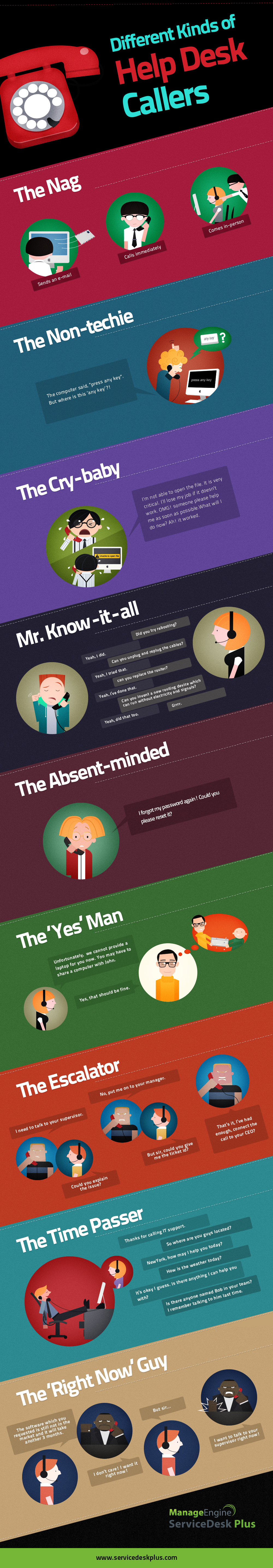 The Typical Help Desk Caller: 9 Personality Types - Infographic