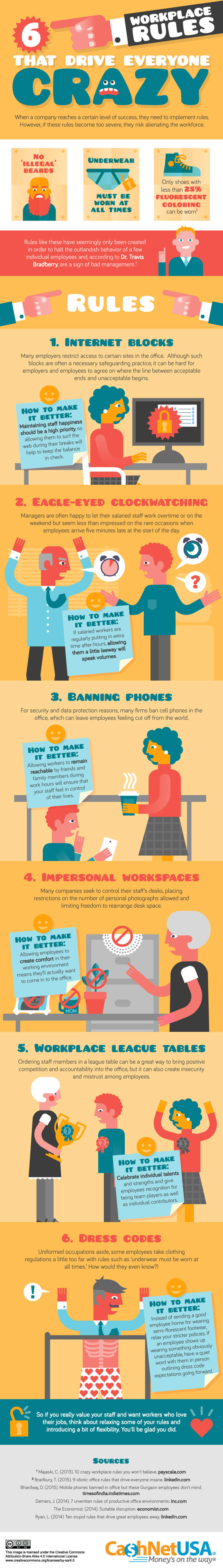 6 Workplace Rules And Why You Should Lose Them - Infographic