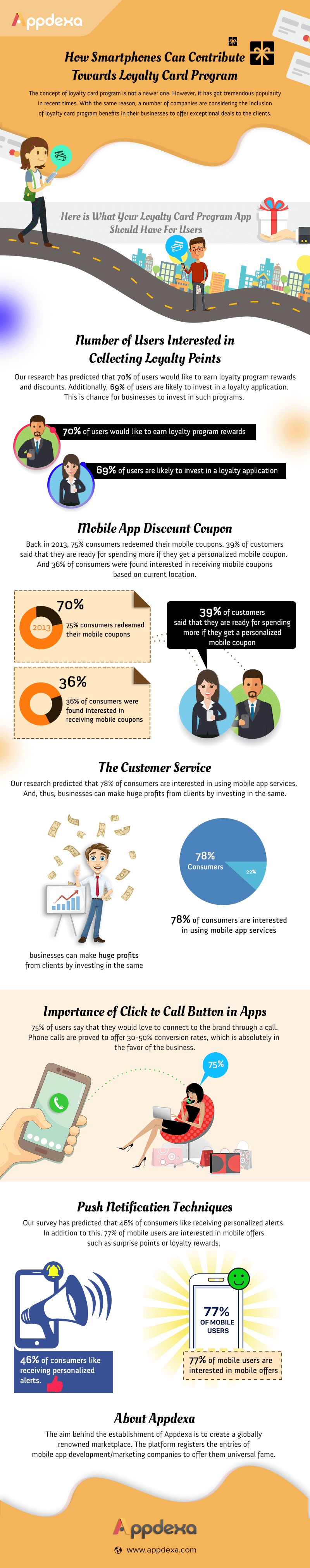 Here's How Business Can Up Their Loyalty Card Program Game - Infographic