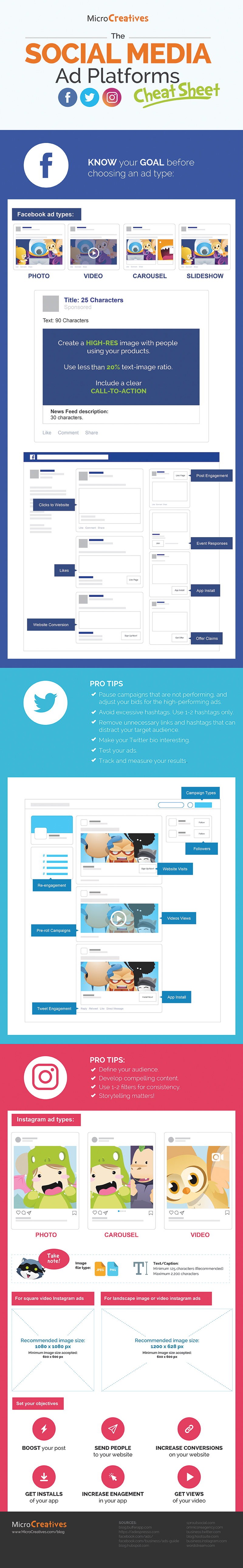 How to Create Ads for Social Media Platforms - Infographic