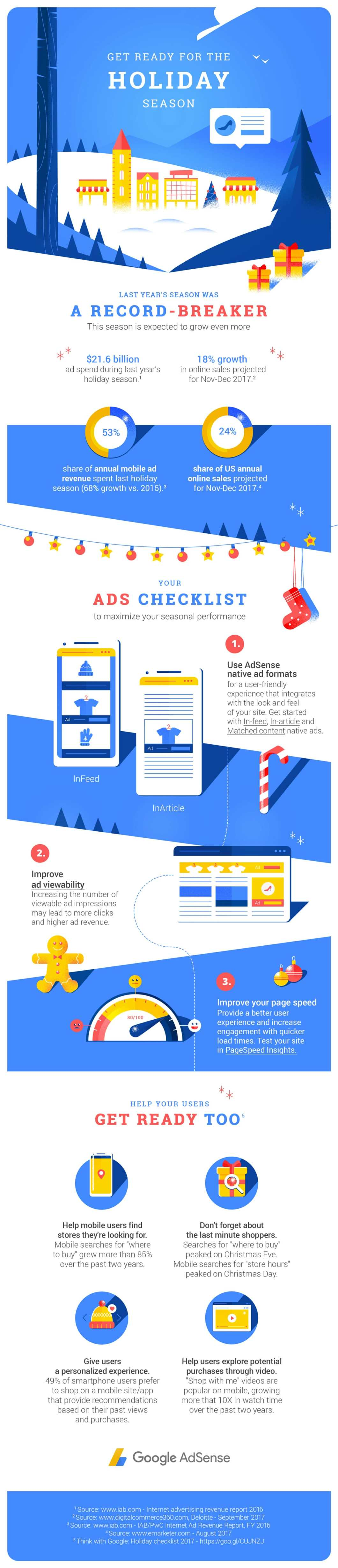 Is Your Website Ad-Ready for the Holiday Season? - Infographic