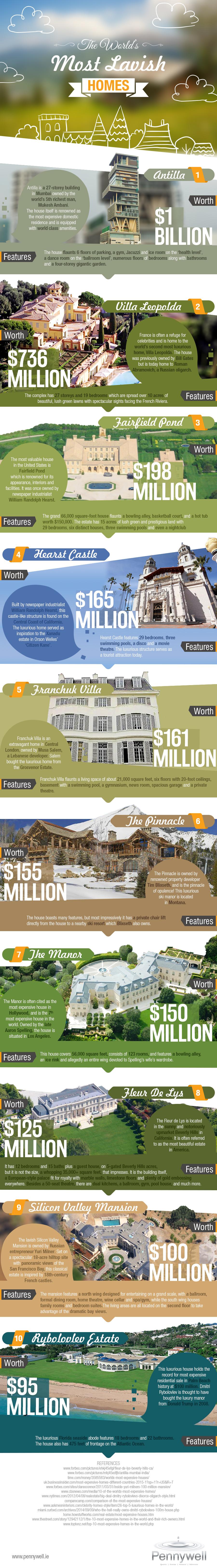 Lavish Homes: The World's Top Ten List - Infographic