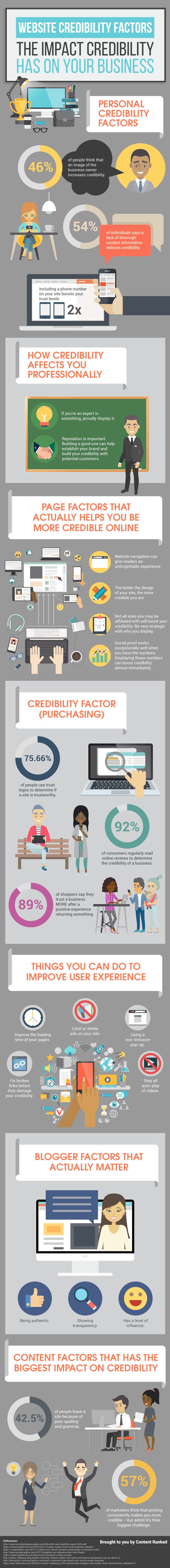Simple Ways To Make Your Online Presence Credible - Infographic