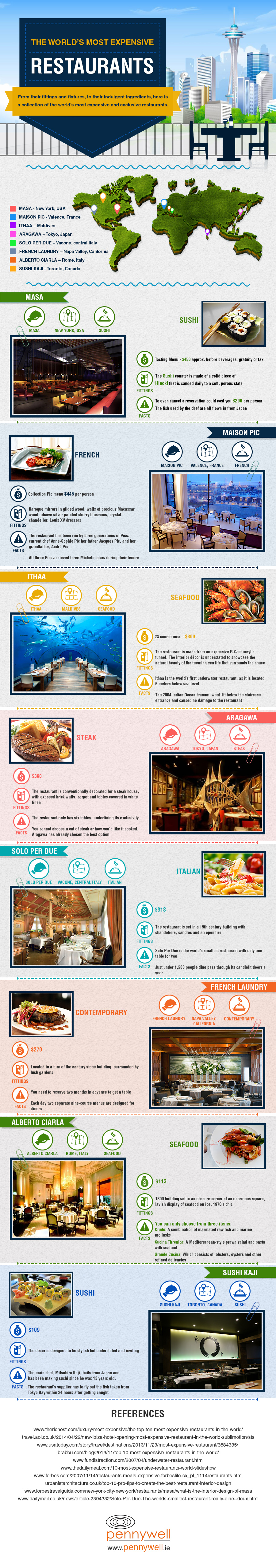 The World's Most Extravagant Restaurants - Infographic