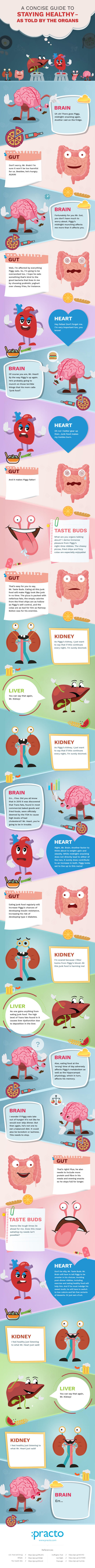 What the Body Organs Have to Say About Staying Healthy - Infographic