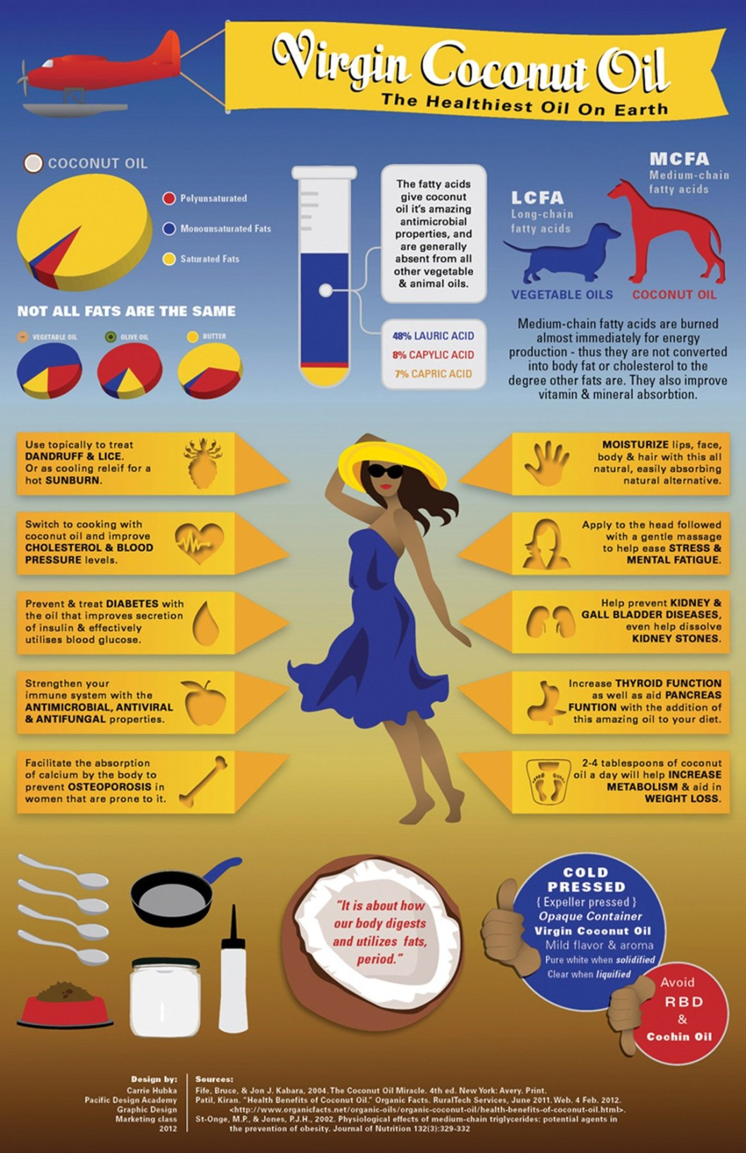 Why Virgin Coconut Oil is the Healthiest Oil on Earth - Infographic