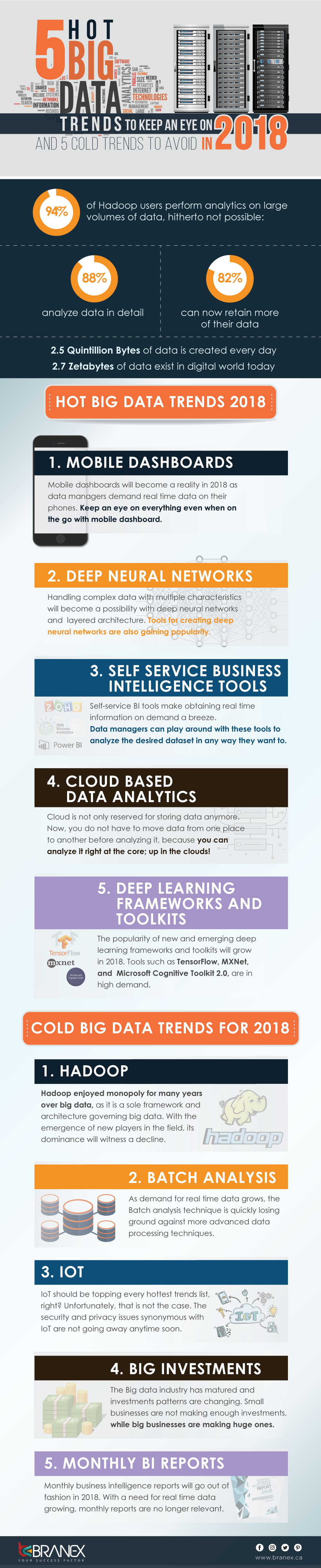 5 Hot and Cold Big Data Trends to Watch Out For in 2018 - Infographic