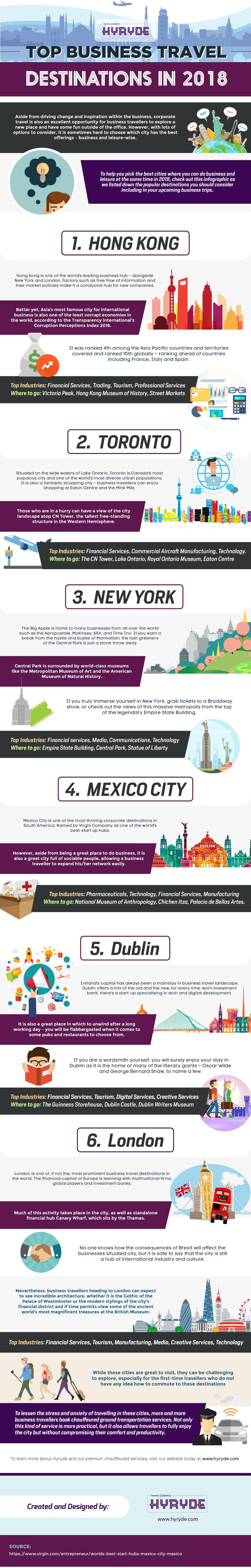 Business cum Leisure Travel Destinations You Must Visit in 2018 - Infographic