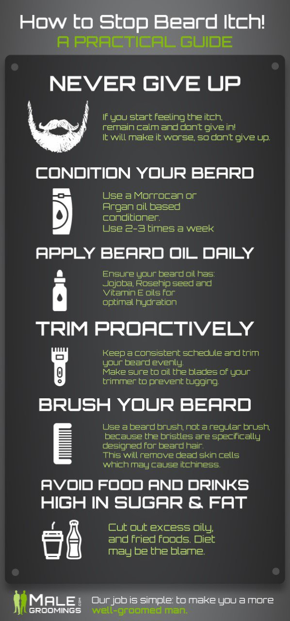 How to Stop Beard Itch and Grow the Perfect Beard! - Infographic