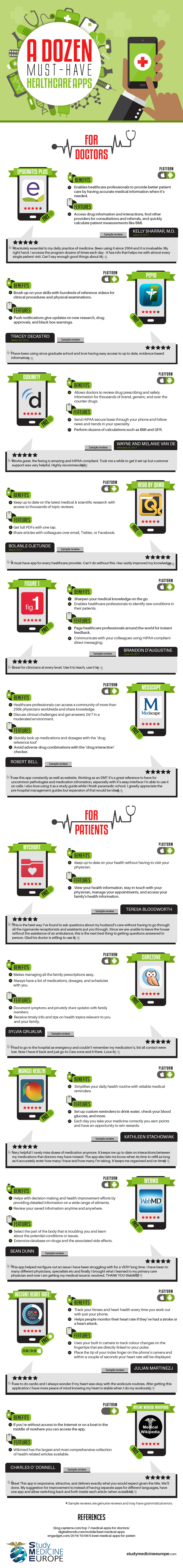 Must-Have Medical Apps for Doctors and Patients - Infographic