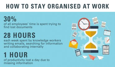 The Value of Staying Organized at Work - Infographic