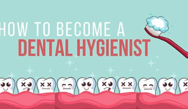 Careers in Dental Hygiene - Infographic