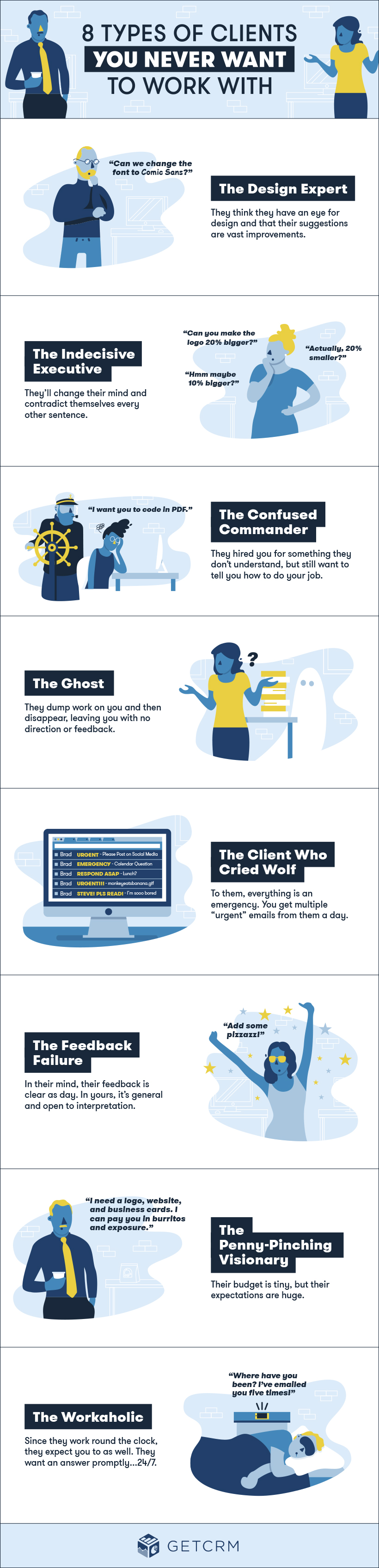 Clients from Hell: 8 Types of Difficult Clients - Infographic