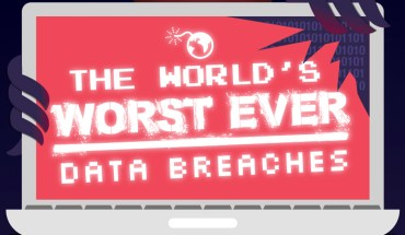 Data Breaches and Cyber Crime: The World's Worst Cases - Infographic
