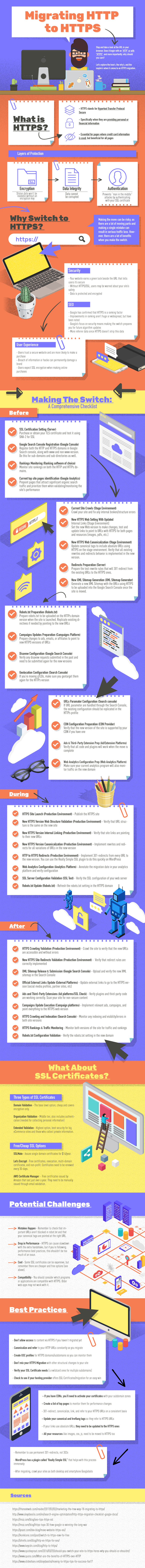 HTTP to HTTPS: How to Secure Net Safety - Infographic