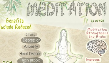 Meditation: Different Styles, One Universal Goal - Infographic