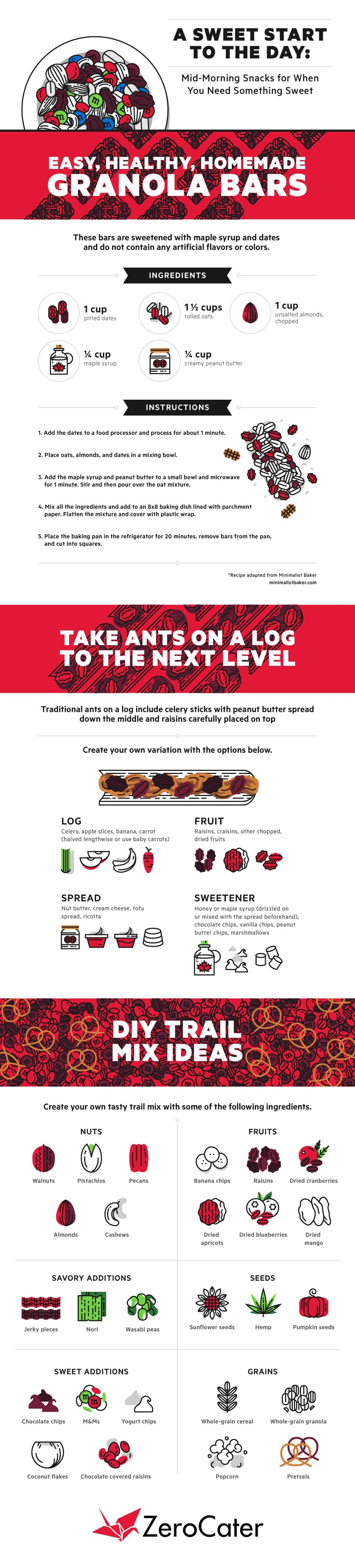 Mid-morning Snack Ideas: When You Crave for Something Sweet - Infographic